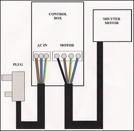 compact installation eclipse roller shutter garage doors wiring diagram